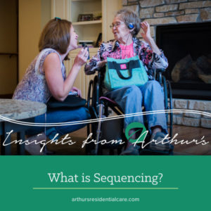 What is sequencing